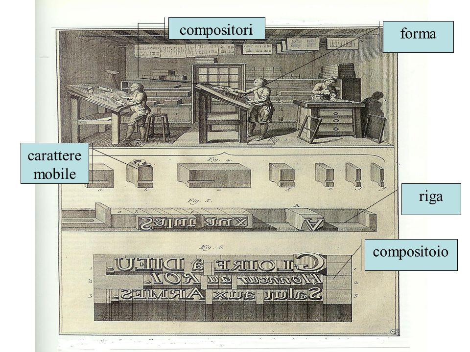 compositoio carattere mobile riga compositori forma