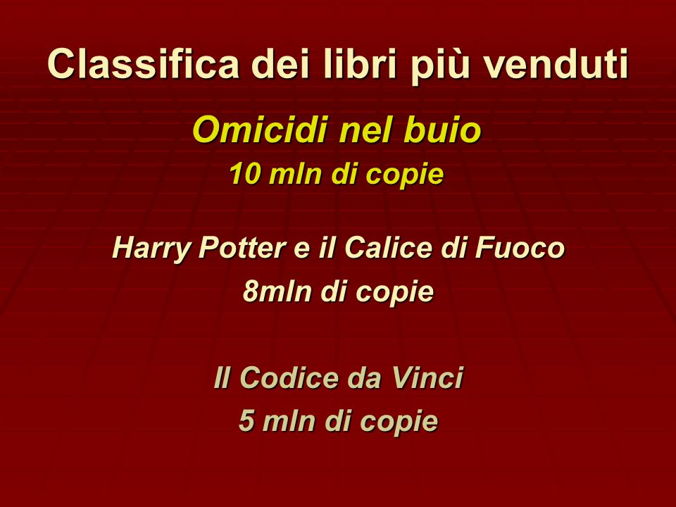 Classifica dei libri più venduti Harry Potter e il Calice di Fuoco 8mln di copie Il Codice da Vinci 5 mln di copie Omicidi nel buio 10 mln di copie