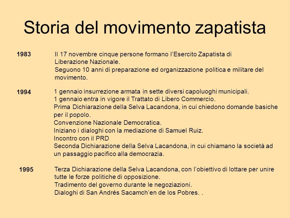 Storia del movimento zapatista 1983 1994 1995 Il 17 novembre cinque persone formano lEsercito Zapatista di Liberazione Nazionale. Seguono 10 anni di p