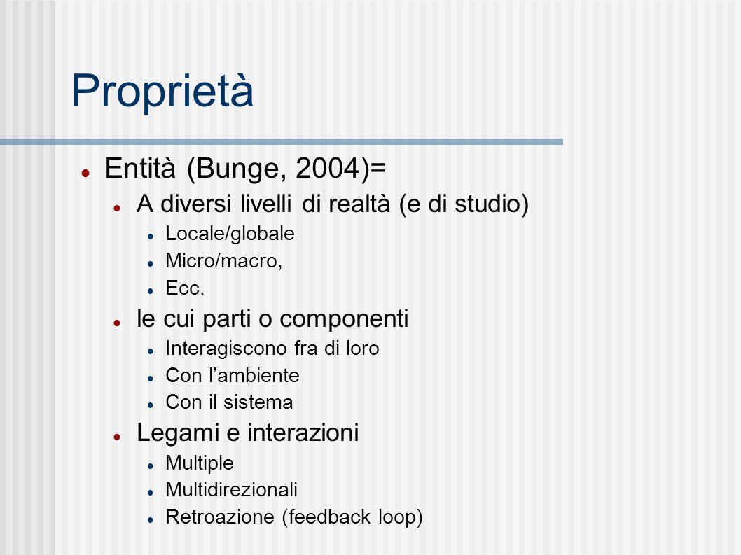 Proprietà Entità (Bunge, 2004)= A diversi livelli di realtà (e di studio) Locale/globale Micro/macro, Ecc.
