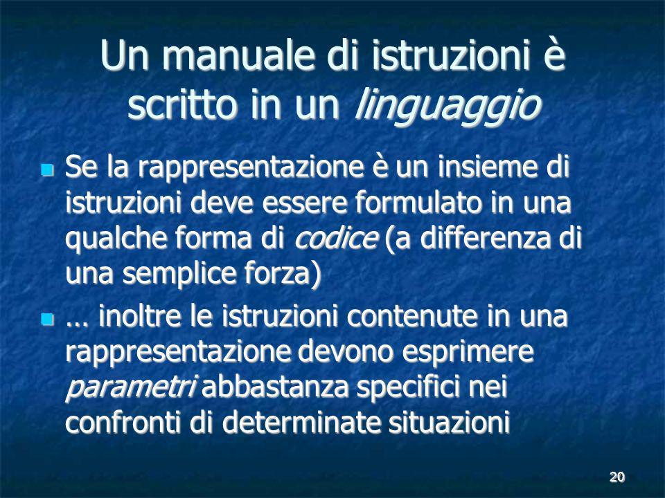 20 Un manuale di istruzioni è scritto in un linguaggio Se la rappresentazione è un insieme di istruzioni deve essere formulato in una qualche forma di