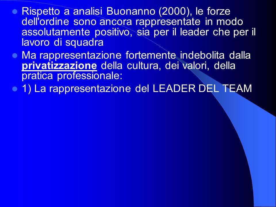Rispetto a analisi Buonanno (2000), le forze dell ordine sono ancora rappresentate in modo assolutamente positivo, sia per il leader che per il lavoro di squadra Ma rappresentazione fortemente indebolita dalla privatizzazione della cultura, dei valori, della pratica professionale: 1) La rappresentazione del LEADER DEL TEAM