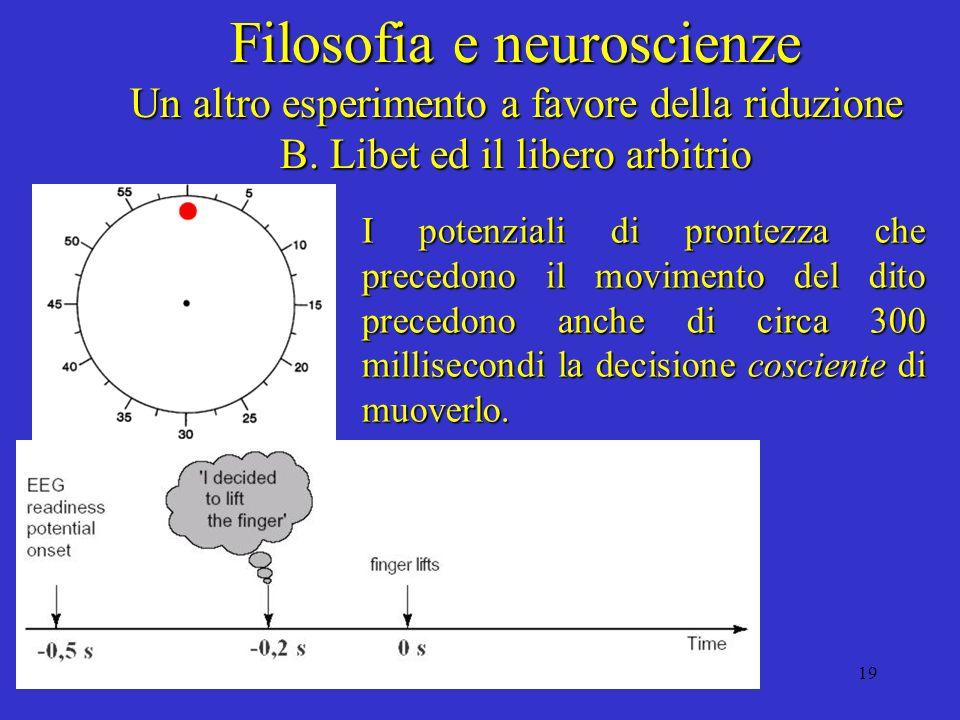 Carrara, 16 ottobre 200719 Filosofia e neuroscienze Un altro esperimento a favore della riduzione B.