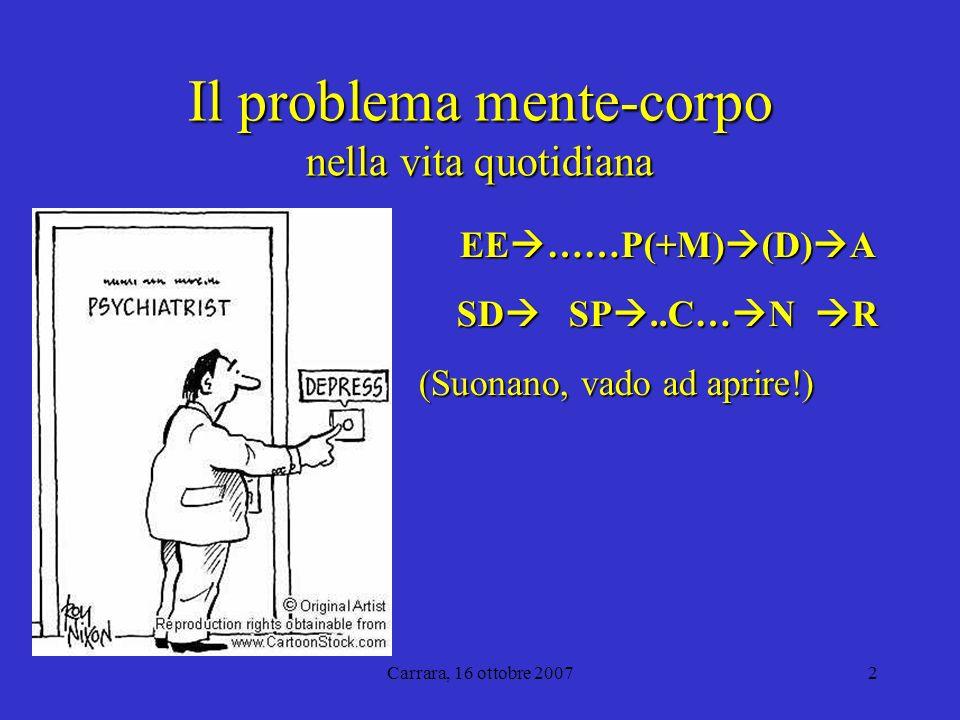 Carrara, 16 ottobre 20072 Il problema mente-corpo nella vita quotidiana EE ……P(+M) (D) A SD SP..C… N R (Suonano, vado ad aprire!) (Suonano, vado ad aprire!)