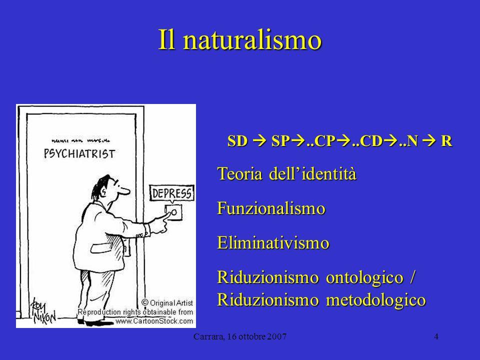 Carrara, 16 ottobre 20074 Il naturalismo SD SP..CP..CD..N R Teoria dellidentità FunzionalismoEliminativismo Riduzionismo ontologico / Riduzionismo metodologico