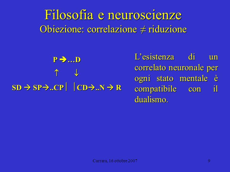 Carrara, 16 ottobre 20079 Filosofia e neuroscienze Obiezione: correlazione riduzione Lesistenza di un correlato neuronale per ogni stato mentale è compatibile con il dualismo.
