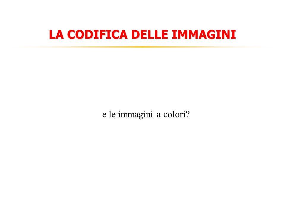 LA CODIFICA DELLE IMMAGINI e le immagini a colori?