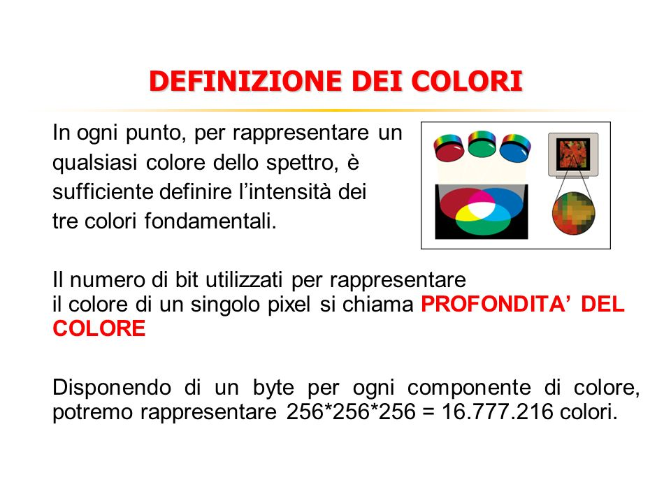 DEFINIZIONE DEI COLORI In ogni punto, per rappresentare un qualsiasi colore dello spettro, è sufficiente definire lintensità dei tre colori fondamenta