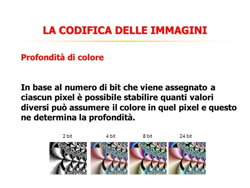 LA CODIFICA DELLE IMMAGINI Profondità di colore In base al numero di bit che viene assegnato a ciascun pixel è possibile stabilire quanti valori diversi può assumere il colore in quel pixel e questo ne determina la profondità.