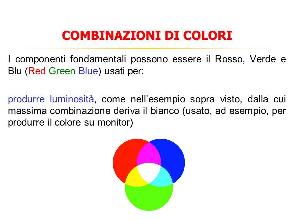 COMBINAZIONI DI COLORI I componenti fondamentali possono essere il Rosso, Verde e Blu (Red Green Blue) usati per: produrre luminosità, come nellesempio sopra visto, dalla cui massima combinazione deriva il bianco (usato, ad esempio, per produrre il colore su monitor)