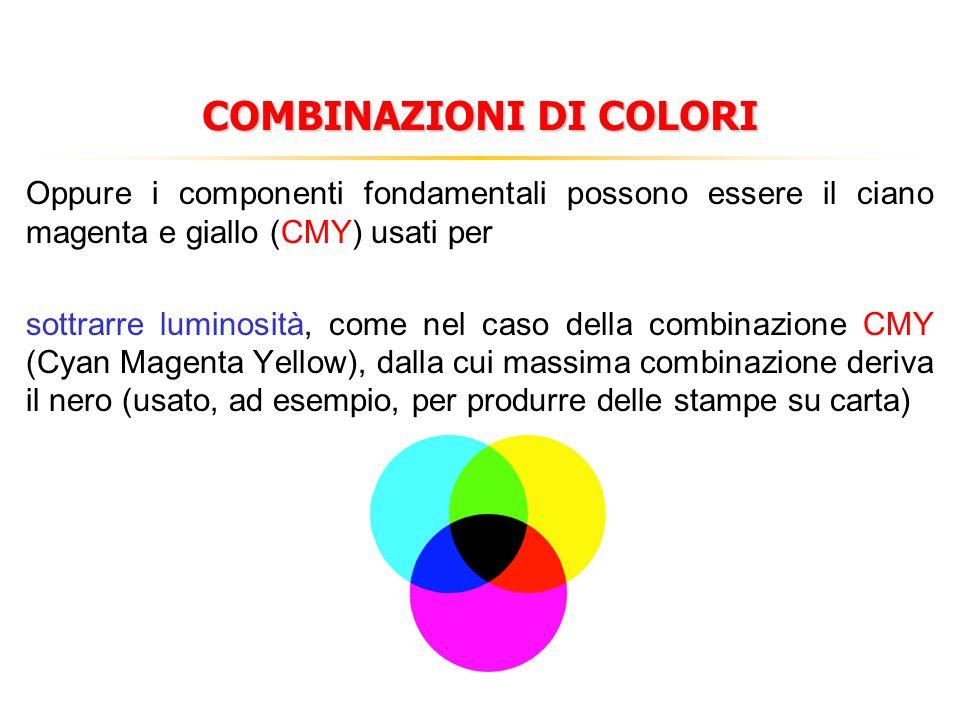 COMBINAZIONI DI COLORI Oppure i componenti fondamentali possono essere il ciano magenta e giallo (CMY) usati per sottrarre luminosità, come nel caso della combinazione CMY (Cyan Magenta Yellow), dalla cui massima combinazione deriva il nero (usato, ad esempio, per produrre delle stampe su carta)