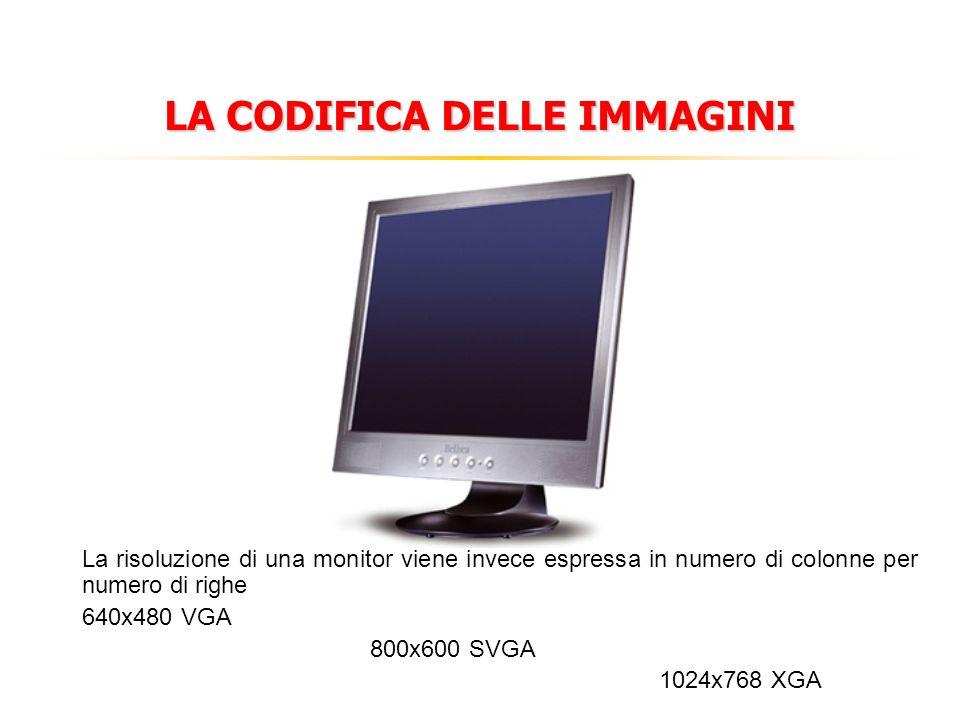 LA CODIFICA DELLE IMMAGINI La risoluzione di una monitor viene invece espressa in numero di colonne per numero di righe 640x480 VGA 800x600 SVGA 1024x768 XGA