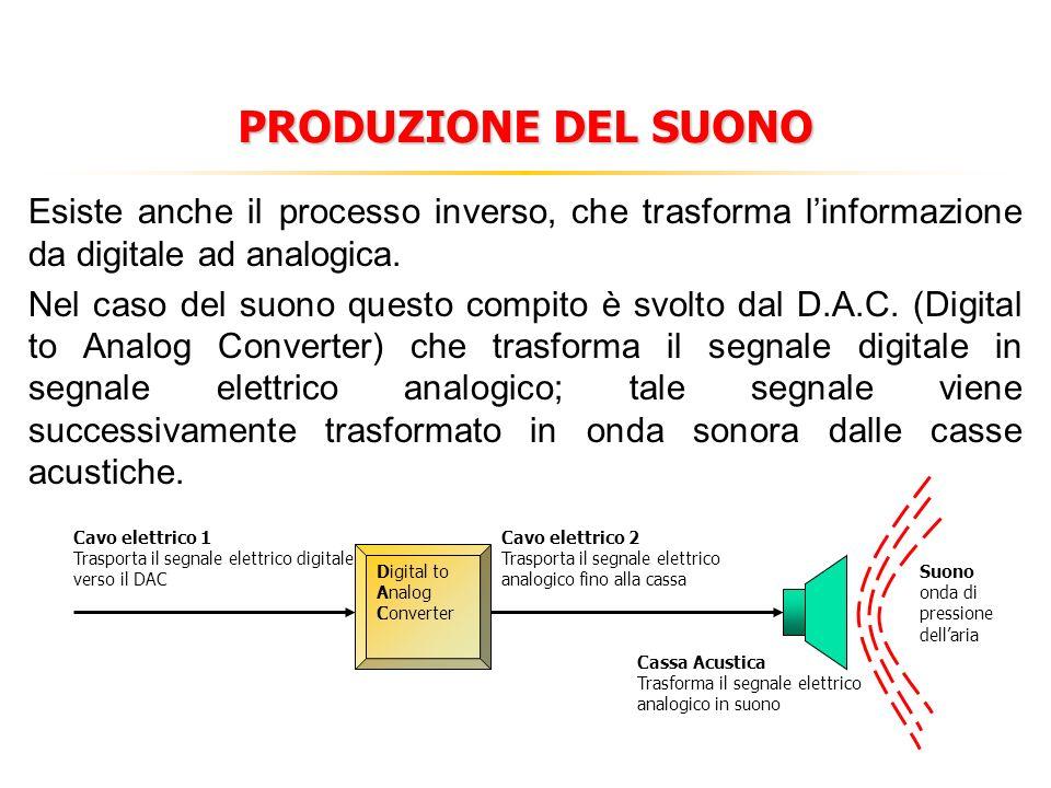 PRODUZIONE DEL SUONO Esiste anche il processo inverso, che trasforma linformazione da digitale ad analogica. Nel caso del suono questo compito è svolt