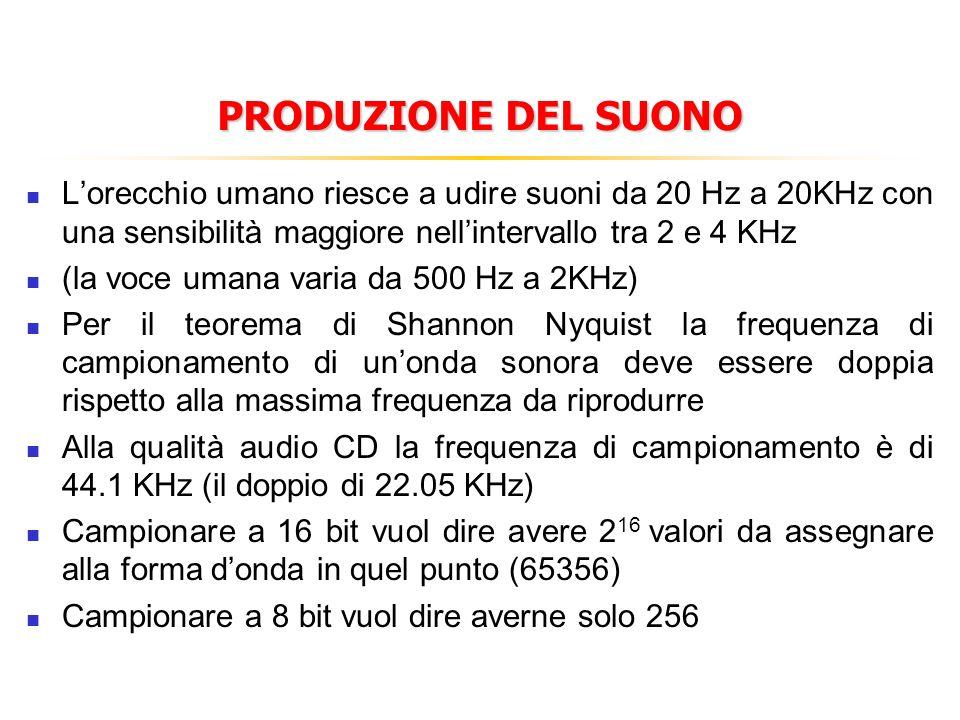 Lorecchio umano riesce a udire suoni da 20 Hz a 20KHz con una sensibilità maggiore nellintervallo tra 2 e 4 KHz (la voce umana varia da 500 Hz a 2KHz) Per il teorema di Shannon Nyquist la frequenza di campionamento di unonda sonora deve essere doppia rispetto alla massima frequenza da riprodurre Alla qualità audio CD la frequenza di campionamento è di 44.1 KHz (il doppio di 22.05 KHz) Campionare a 16 bit vuol dire avere 2 16 valori da assegnare alla forma donda in quel punto (65356) Campionare a 8 bit vuol dire averne solo 256 PRODUZIONE DEL SUONO