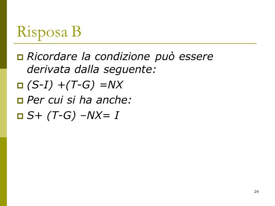 29 Risposa B Ricordare la condizione può essere derivata dalla seguente: (S-I) +(T-G) =NX Per cui si ha anche: S+ (T-G) –NX= I