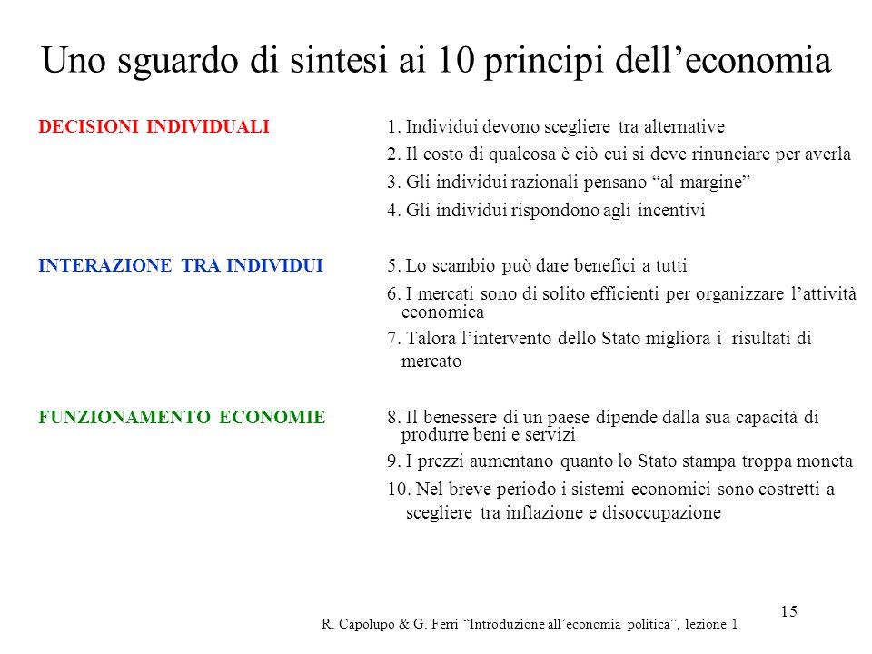 15 Uno sguardo di sintesi ai 10 principi delleconomia DECISIONI INDIVIDUALI1. Individui devono scegliere tra alternative 2. Il costo di qualcosa è ciò
