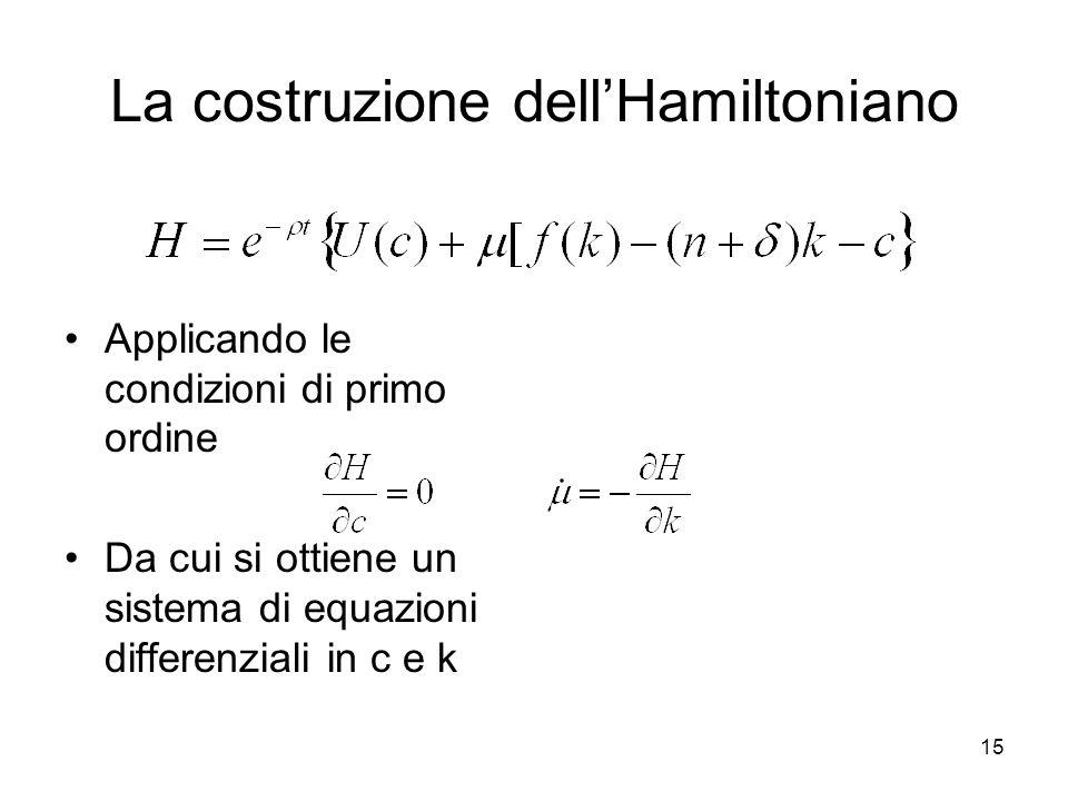 15 La costruzione dellHamiltoniano Applicando le condizioni di primo ordine Da cui si ottiene un sistema di equazioni differenziali in c e k