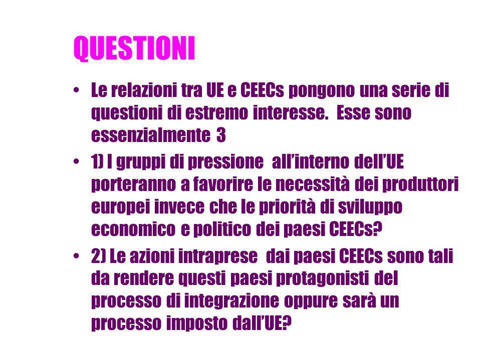 QUESTIONI Le relazioni tra UE e CEECs pongono una serie di questioni di estremo interesse.