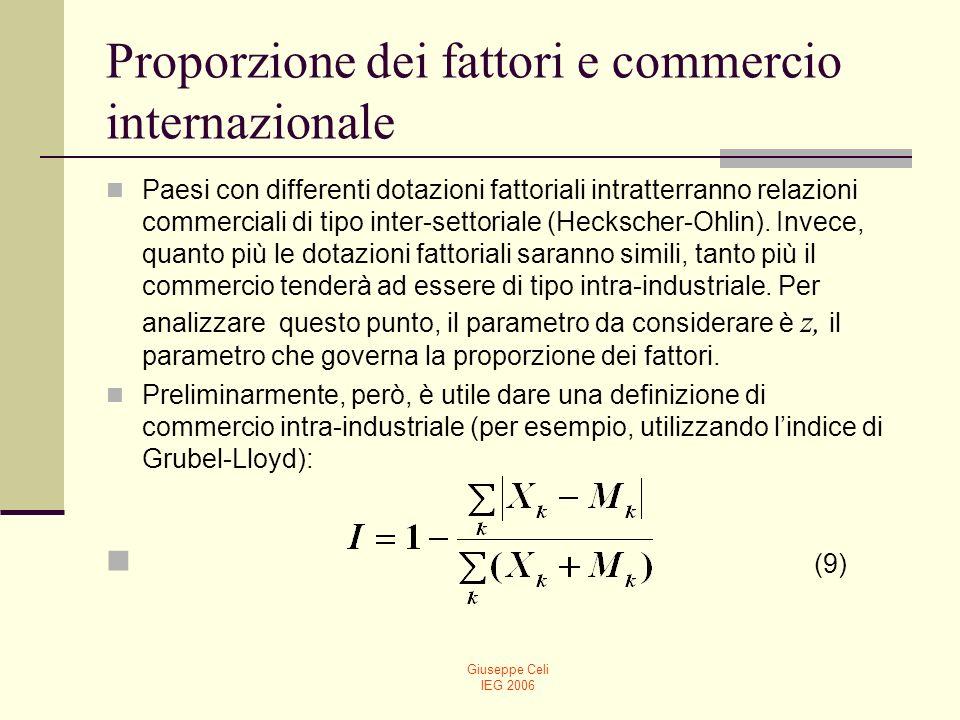 Giuseppe Celi IEG 2006 Proporzione dei fattori e commercio internazionale Paesi con differenti dotazioni fattoriali intratterranno relazioni commercia