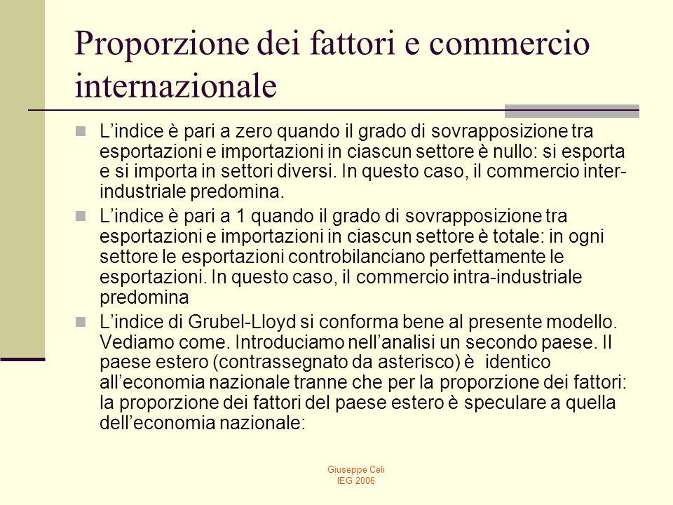 Giuseppe Celi IEG 2006 Proporzione dei fattori e commercio internazionale Lindice è pari a zero quando il grado di sovrapposizione tra esportazioni e