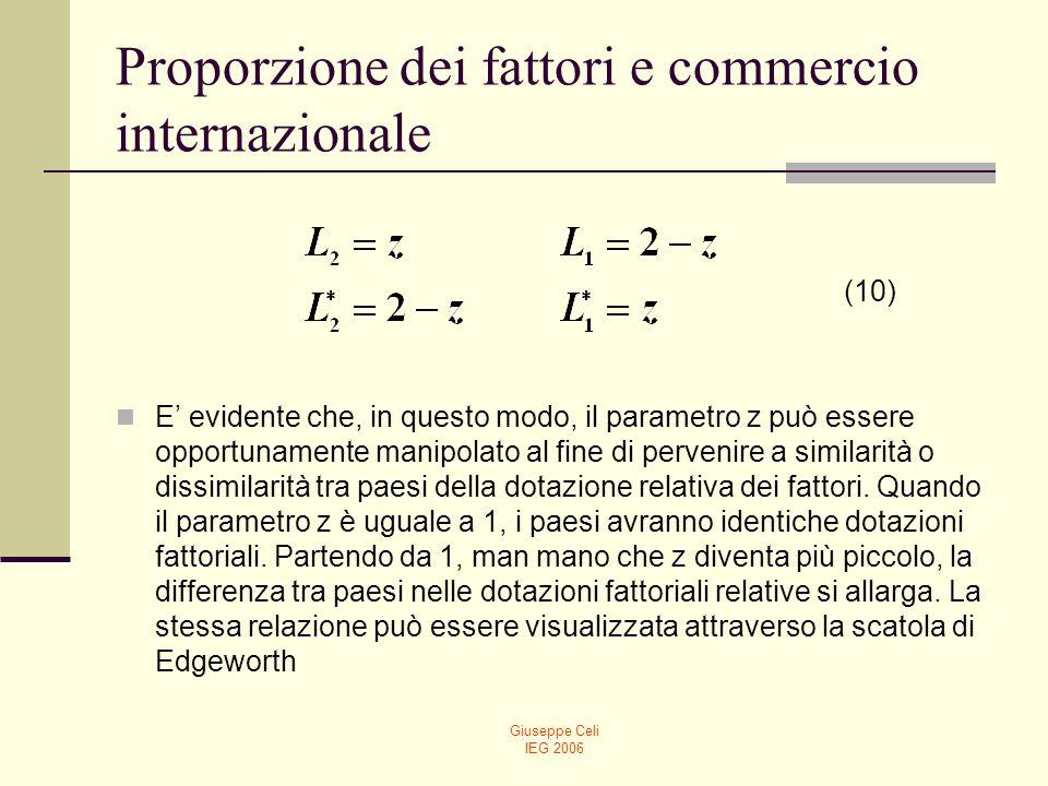 Giuseppe Celi IEG 2006 Proporzione dei fattori e commercio internazionale (10) E evidente che, in questo modo, il parametro z può essere opportunament