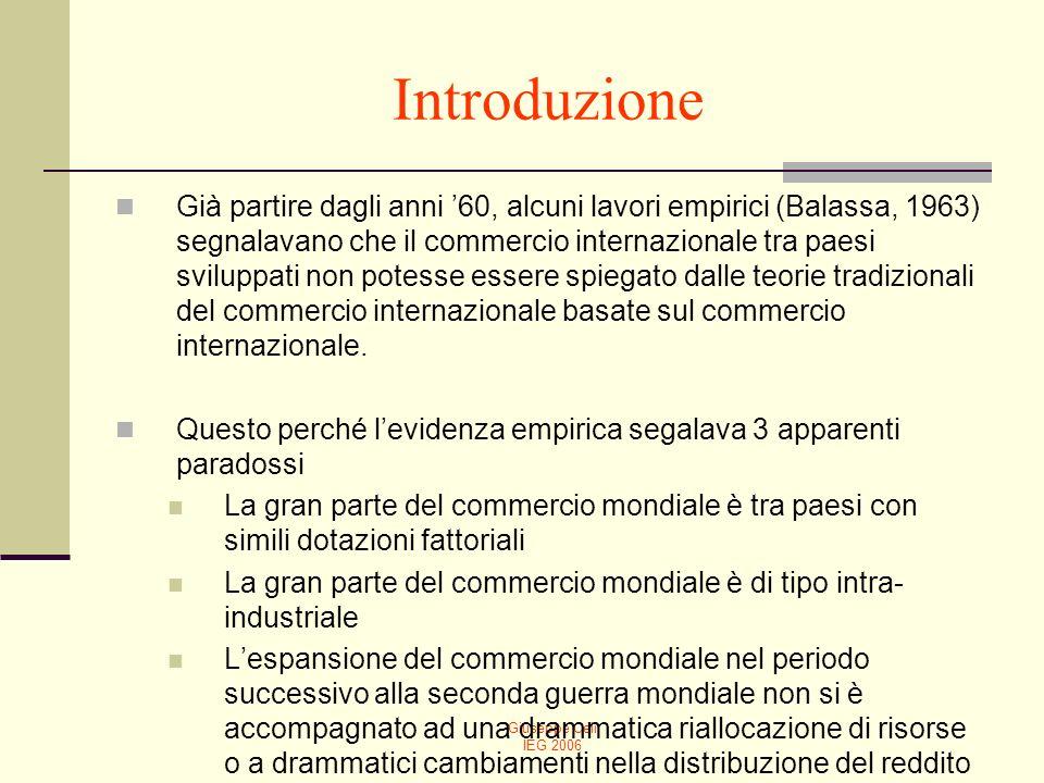 Giuseppe Celi IEG 2006 Introduzione Già partire dagli anni 60, alcuni lavori empirici (Balassa, 1963) segnalavano che il commercio internazionale tra