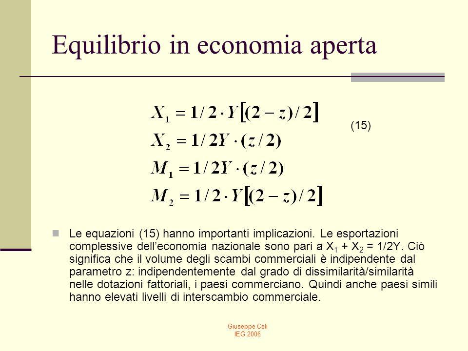 Giuseppe Celi IEG 2006 Equilibrio in economia aperta (15) Le equazioni (15) hanno importanti implicazioni. Le esportazioni complessive delleconomia na