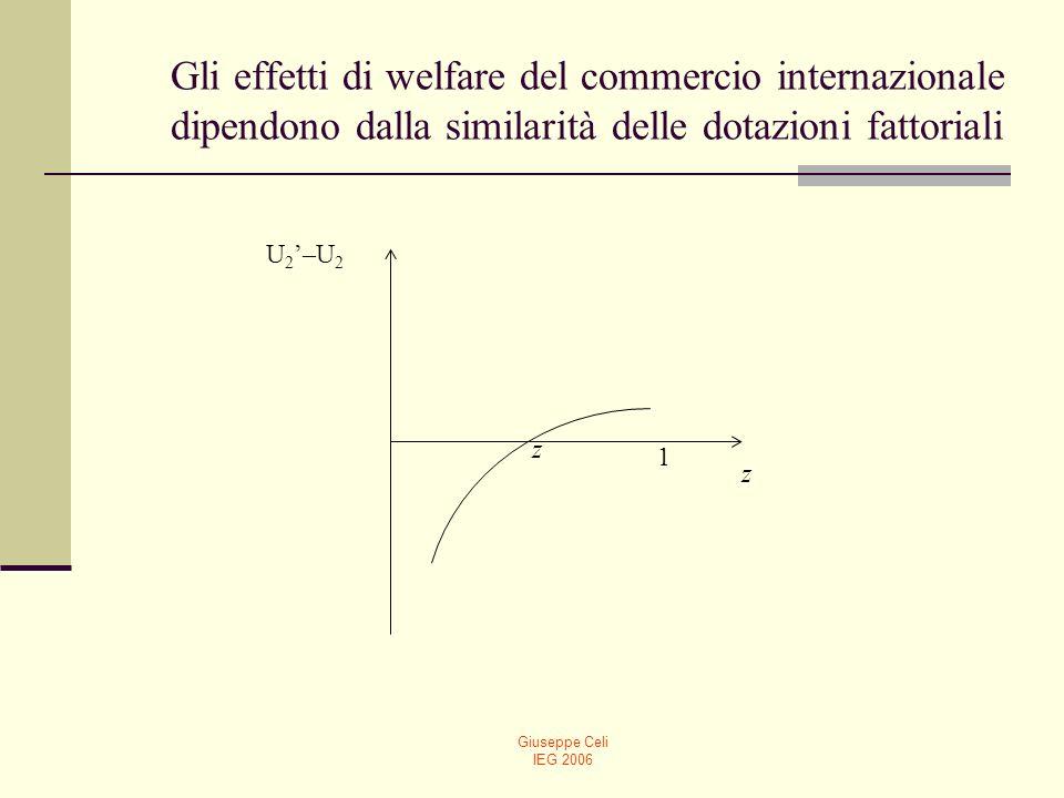 Giuseppe Celi IEG 2006 z 1 U 2 –U 2 z Gli effetti di welfare del commercio internazionale dipendono dalla similarità delle dotazioni fattoriali