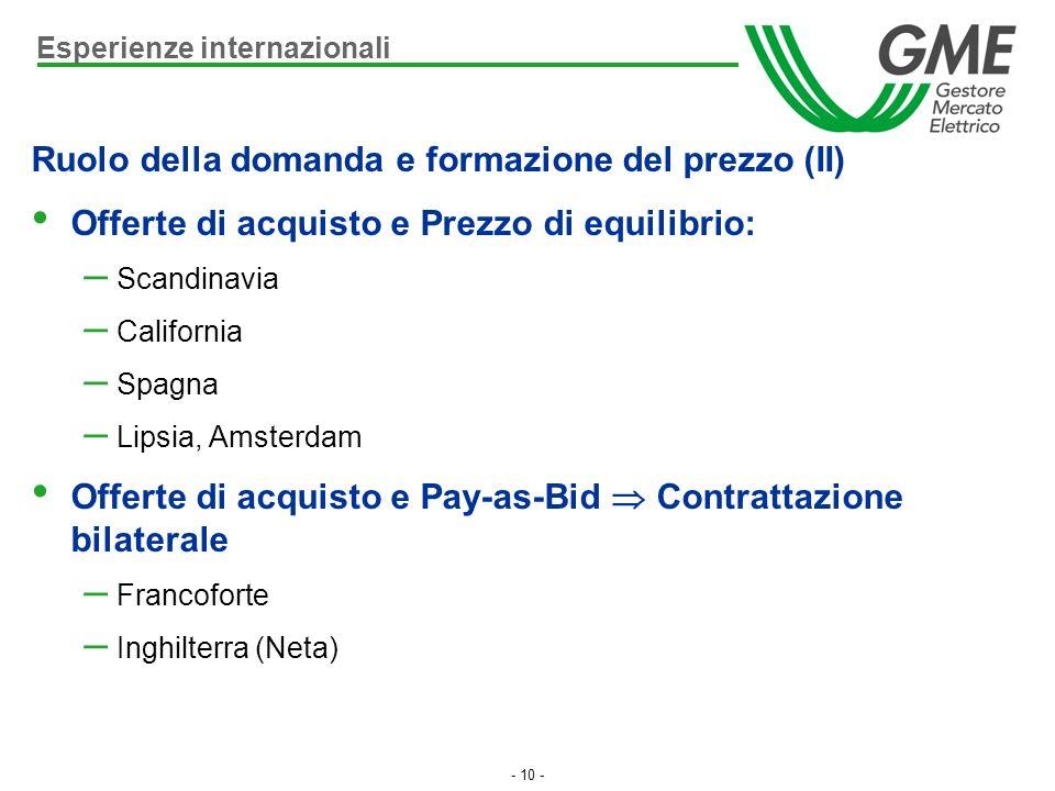 - 10 - Ruolo della domanda e formazione del prezzo (II) Offerte di acquisto e Prezzo di equilibrio: – Scandinavia – California – Spagna – Lipsia, Amst