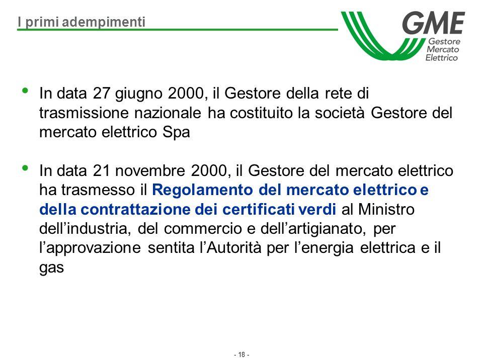 - 18 - In data 27 giugno 2000, il Gestore della rete di trasmissione nazionale ha costituito la società Gestore del mercato elettrico Spa In data 21 n