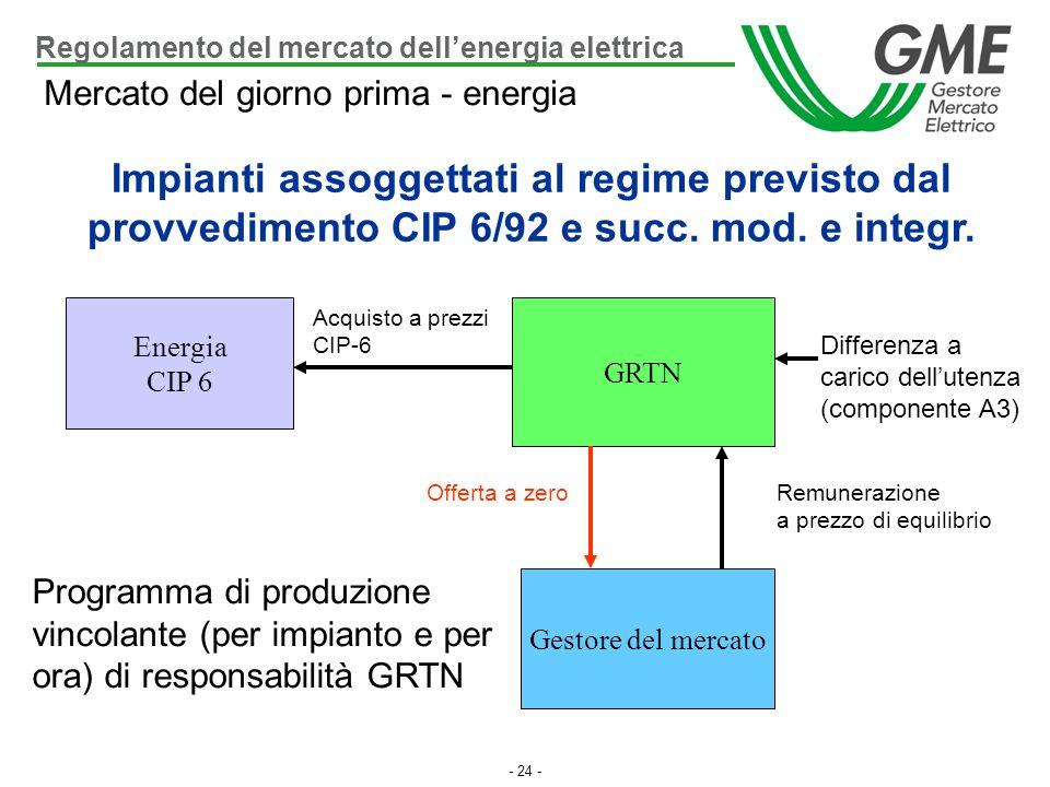 - 24 - Energia CIP 6 GRTN Gestore del mercato Acquisto a prezzi CIP-6 Offerta a zeroRemunerazione a prezzo di equilibrio Programma di produzione vinco