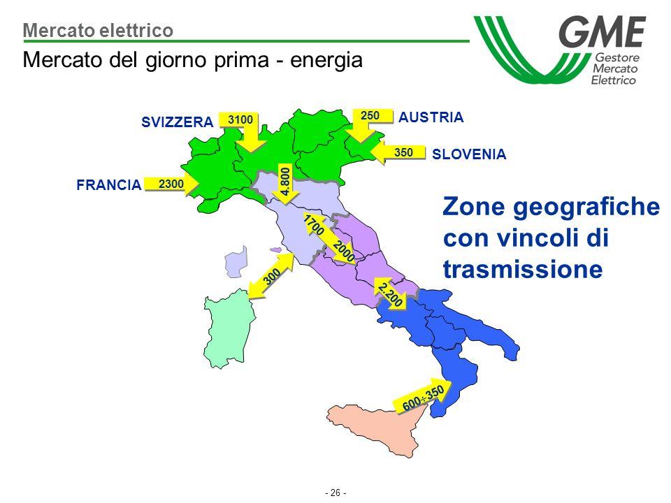 - 26 - SLOVENIA FRANCIA AUSTRIA SVIZZERA 600 350 350 250 3100 4.800 2300 2.200 300 2000 1700 Mercato del giorno prima - energia Zone geografiche con v