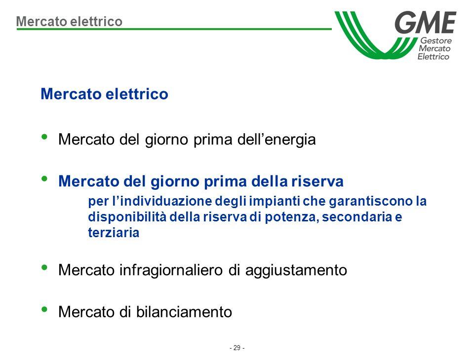 - 29 - Mercato elettrico Mercato del giorno prima dellenergia Mercato del giorno prima della riserva per lindividuazione degli impianti che garantisco