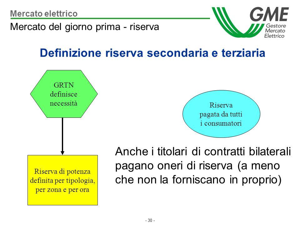 - 30 - Anche i titolari di contratti bilaterali pagano oneri di riserva (a meno che non la forniscano in proprio) Riserva di potenza definita per tipo