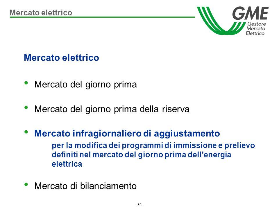 - 35 - Mercato elettrico Mercato del giorno prima Mercato del giorno prima della riserva Mercato infragiornaliero di aggiustamento per la modifica dei