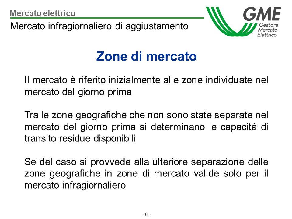 - 37 - Mercato infragiornaliero di aggiustamento Zone di mercato Il mercato è riferito inizialmente alle zone individuate nel mercato del giorno prima