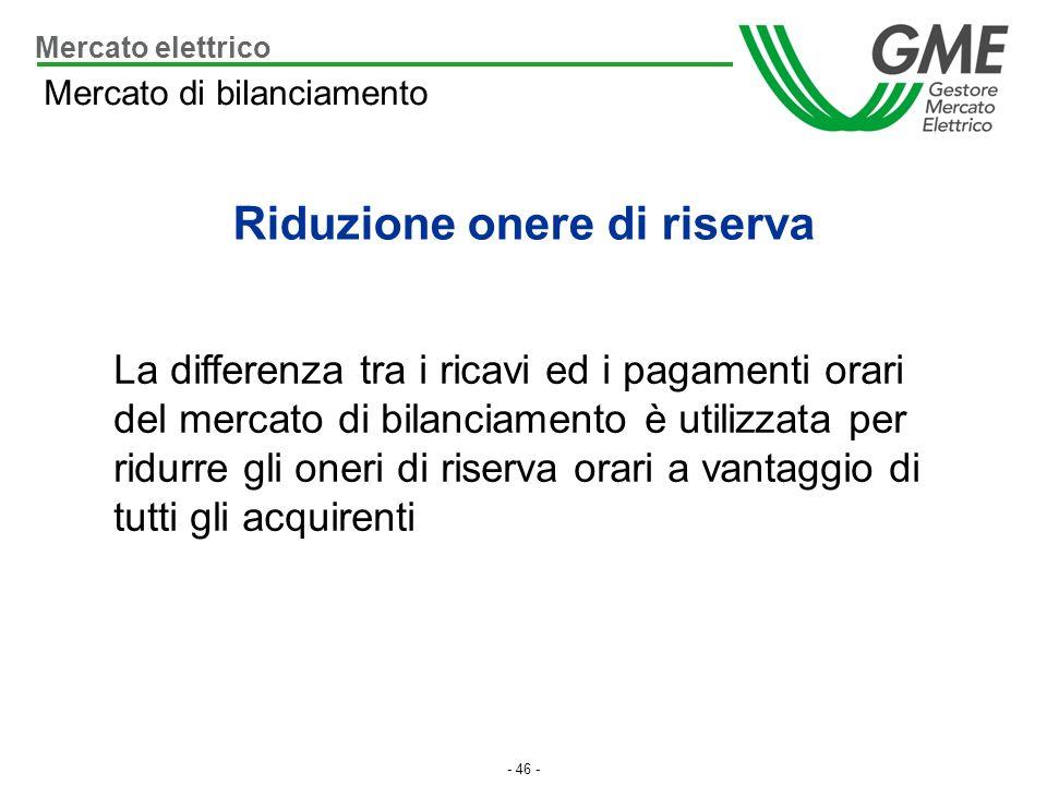 - 46 - Mercato di bilanciamento Riduzione onere di riserva La differenza tra i ricavi ed i pagamenti orari del mercato di bilanciamento è utilizzata p