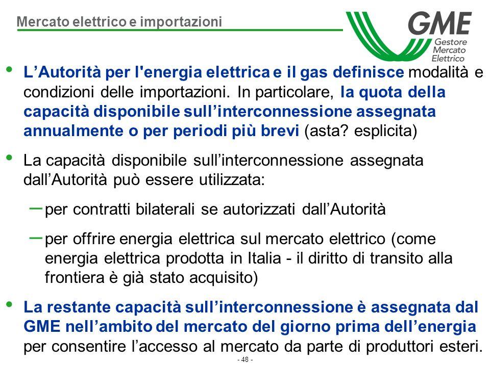 - 48 - LAutorità per l'energia elettrica e il gas definisce modalità e condizioni delle importazioni. In particolare, la quota della capacità disponib