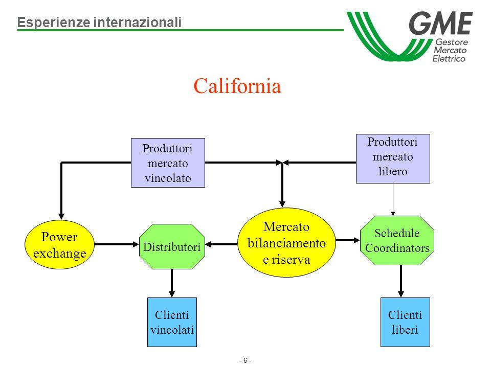 - 6 - California Produttori mercato vincolato Power exchange Distributori Produttori mercato libero Schedule Coordinators Clienti vincolati Clienti li
