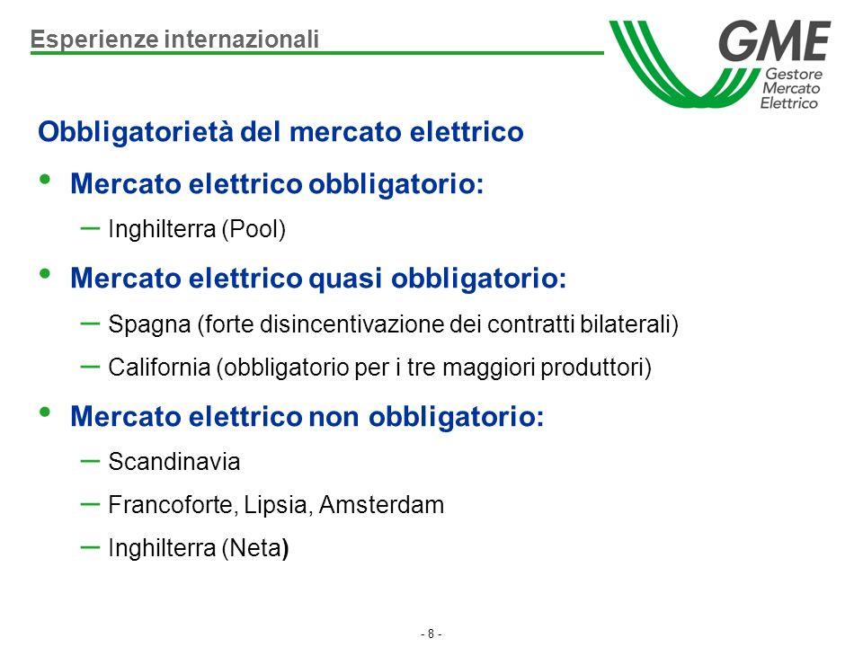 - 8 - Obbligatorietà del mercato elettrico Mercato elettrico obbligatorio: – Inghilterra (Pool) Mercato elettrico quasi obbligatorio: – Spagna (forte