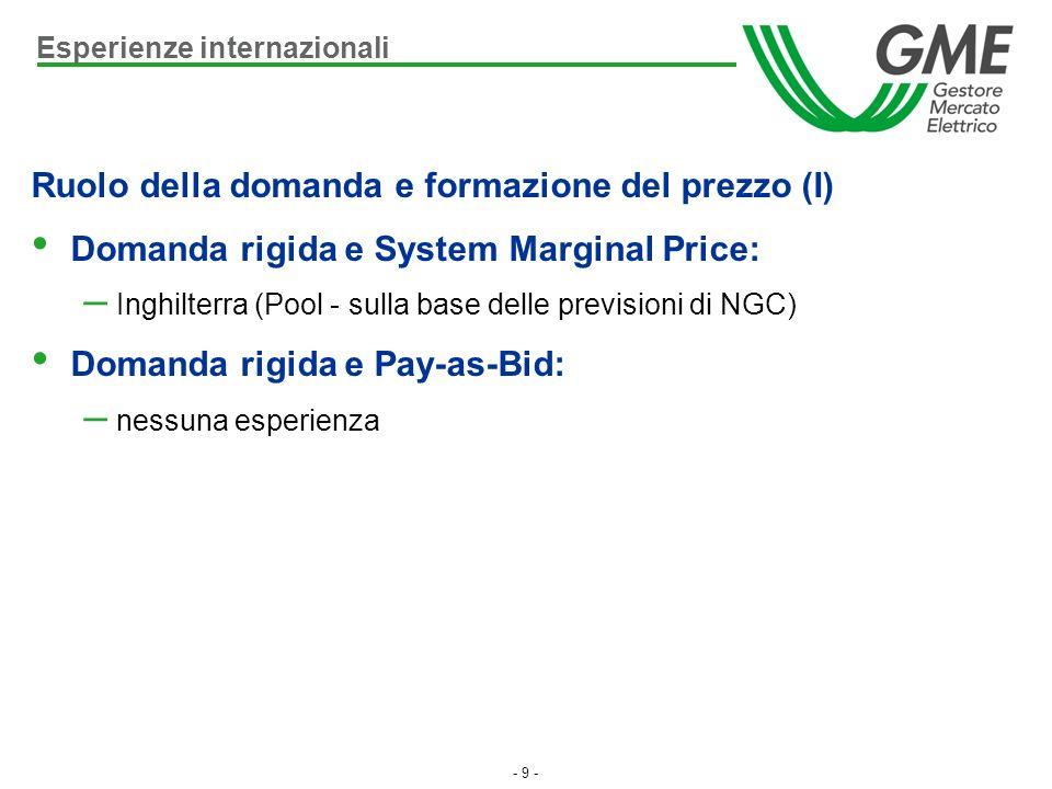 - 9 - Ruolo della domanda e formazione del prezzo (I) Domanda rigida e System Marginal Price: – Inghilterra (Pool - sulla base delle previsioni di NGC