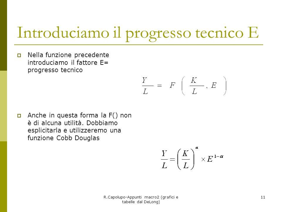R.Capolupo-Appunti macro2 (grafici e tabelle dal DeLong) 11 Introduciamo il progresso tecnico E Nella funzione precedente introduciamo il fattore E= p