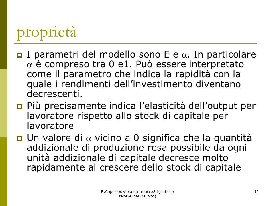 R.Capolupo-Appunti macro2 (grafici e tabelle dal DeLong) 12 proprietà I parametri del modello sono E e. In particolare è compreso tra 0 e1. Può essere