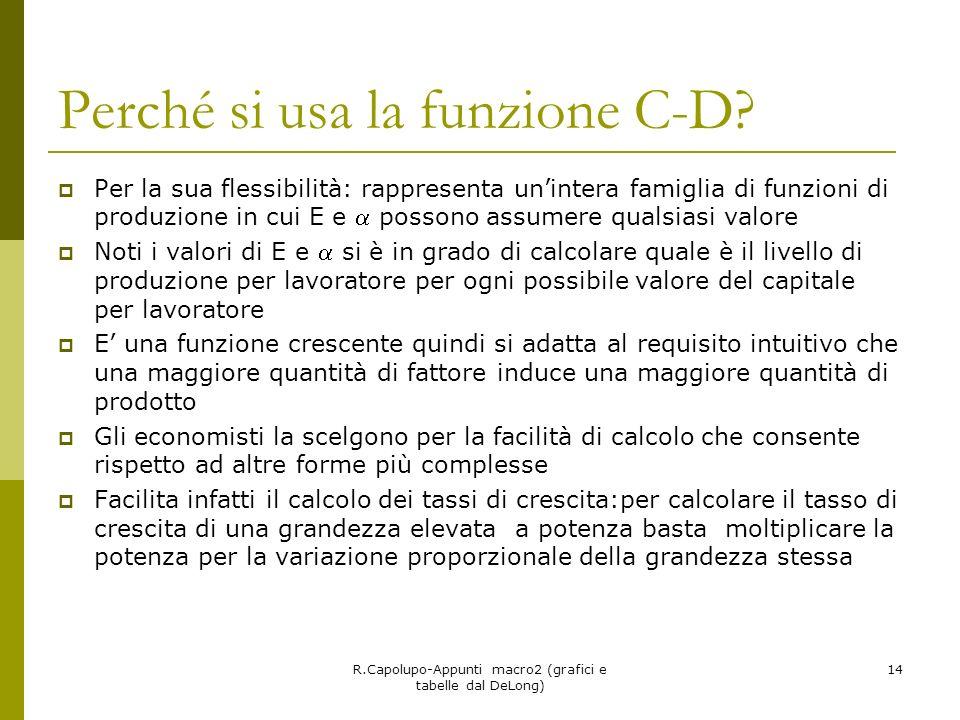 R.Capolupo-Appunti macro2 (grafici e tabelle dal DeLong) 14 Perché si usa la funzione C-D? Per la sua flessibilità: rappresenta unintera famiglia di f
