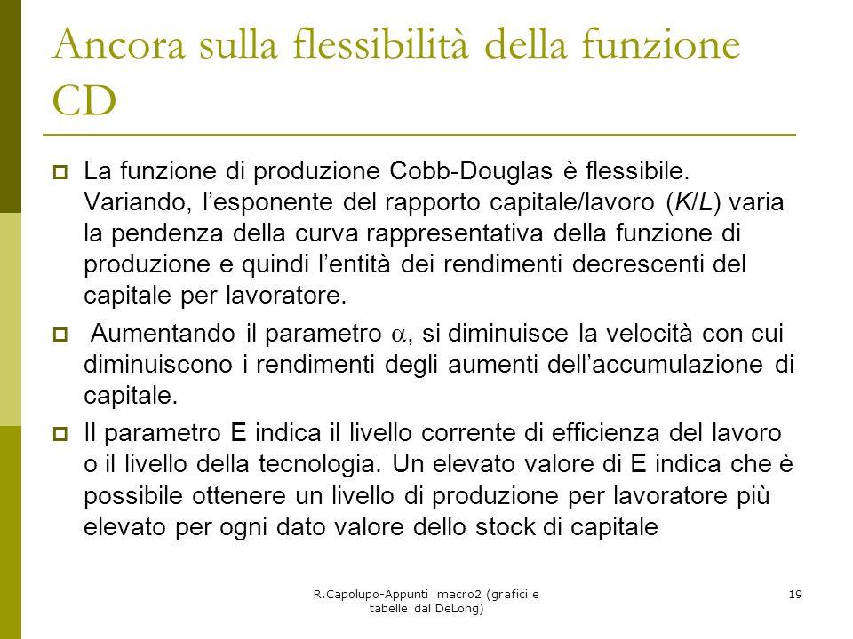 R.Capolupo-Appunti macro2 (grafici e tabelle dal DeLong) 19 Ancora sulla flessibilità della funzione CD La funzione di produzione Cobb-Douglas è fless