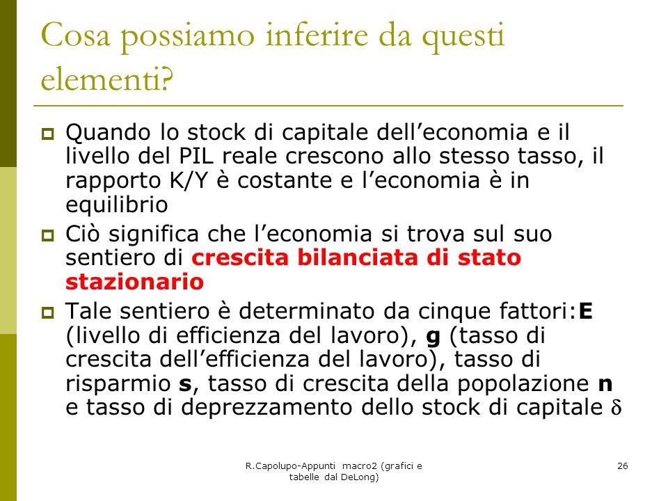 R.Capolupo-Appunti macro2 (grafici e tabelle dal DeLong) 26 Cosa possiamo inferire da questi elementi? Quando lo stock di capitale delleconomia e il l