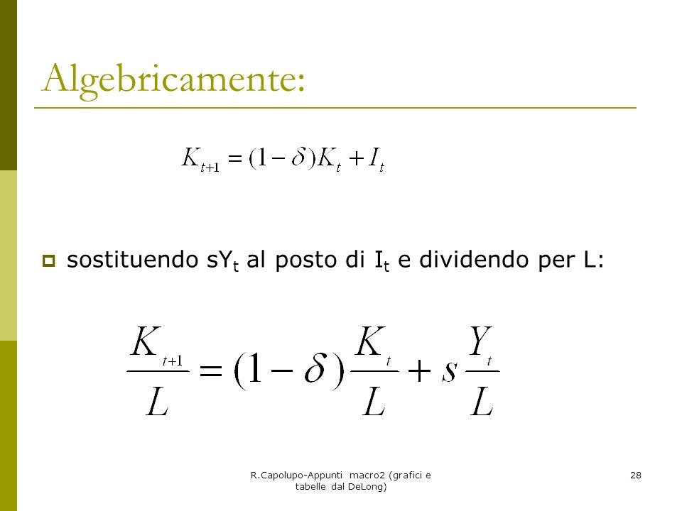 R.Capolupo-Appunti macro2 (grafici e tabelle dal DeLong) 28 Algebricamente: sostituendo sY t al posto di I t e dividendo per L: