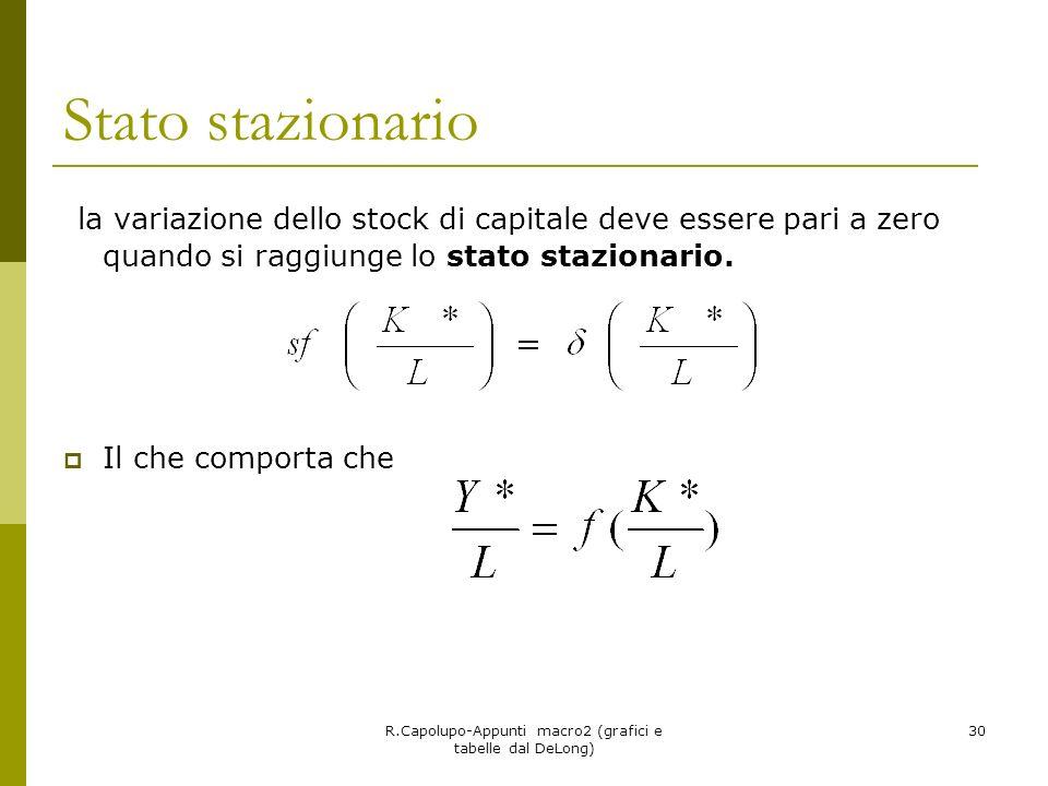 R.Capolupo-Appunti macro2 (grafici e tabelle dal DeLong) 30 Stato stazionario la variazione dello stock di capitale deve essere pari a zero quando si