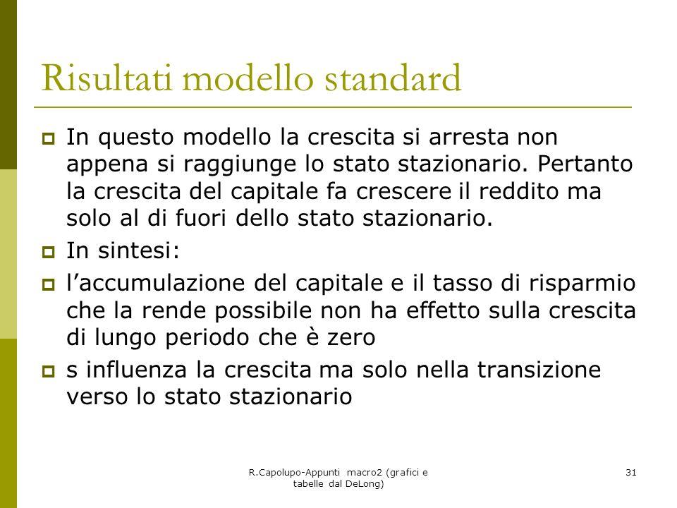 R.Capolupo-Appunti macro2 (grafici e tabelle dal DeLong) 31 Risultati modello standard In questo modello la crescita si arresta non appena si raggiung