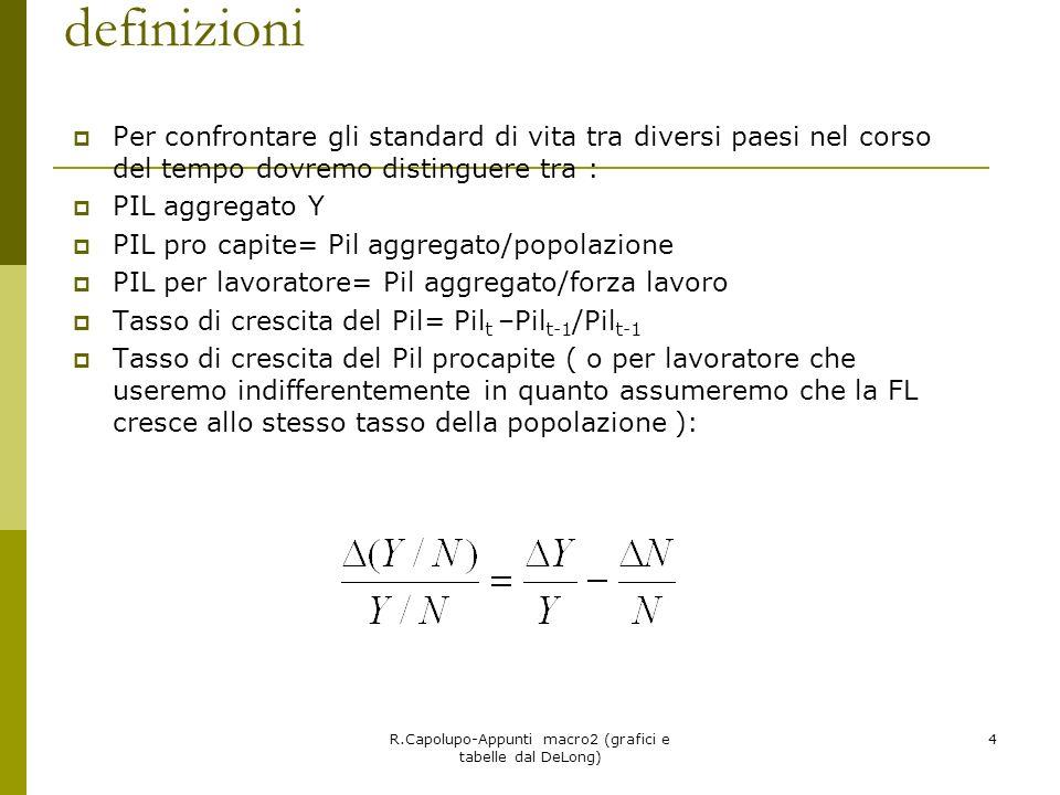 R.Capolupo-Appunti macro2 (grafici e tabelle dal DeLong) 4 definizioni Per confrontare gli standard di vita tra diversi paesi nel corso del tempo dovr